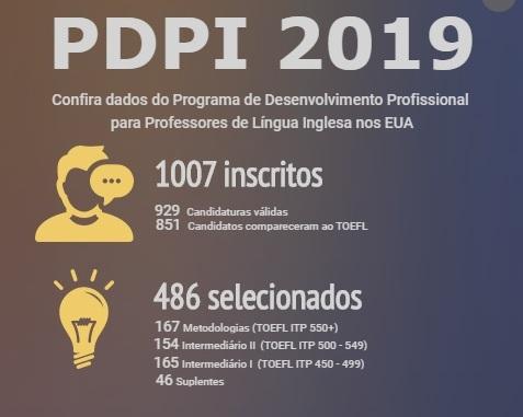 professores do Piauí vão para EUA